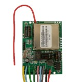 GSM сигналізація OKO-EU