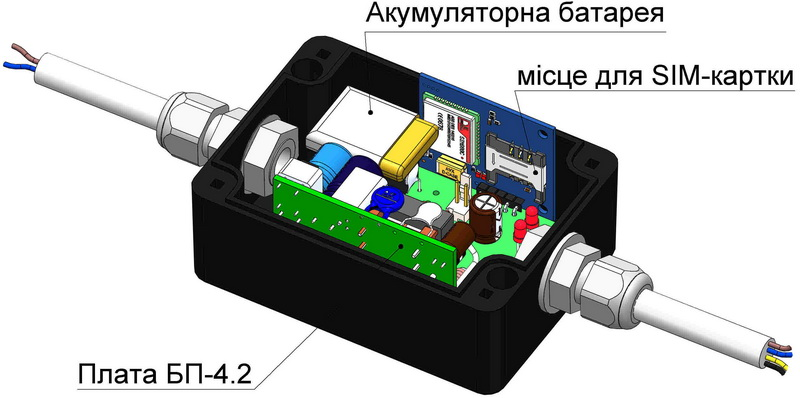 GSM сигналізація OKO-S2 для віддаленого керування світлофорами